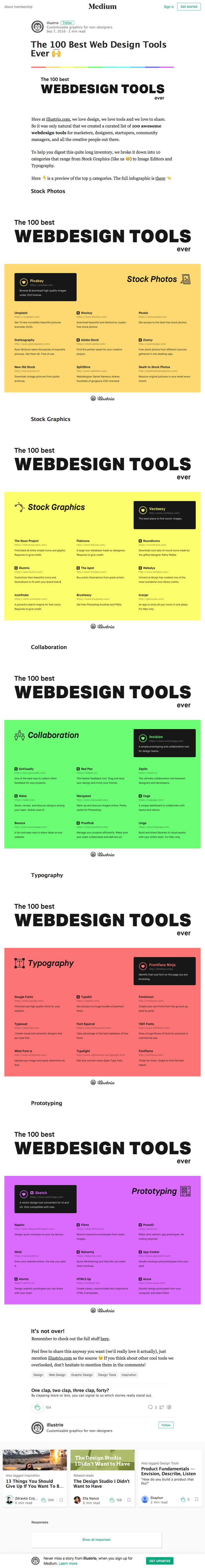 iTips: 100 Best Web Design Tools - infographic by Medium 2016-09-07