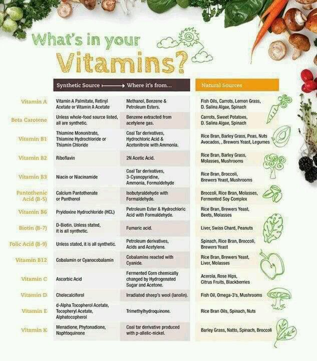 44 best vitamins minerals images on pinterest healthy food vitamins ccuart Choice Image
