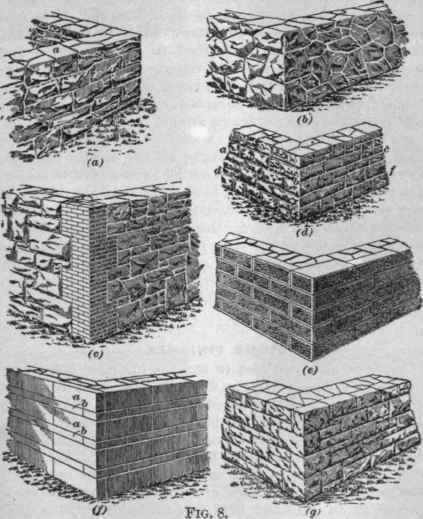 Classes Of Stone Masonry