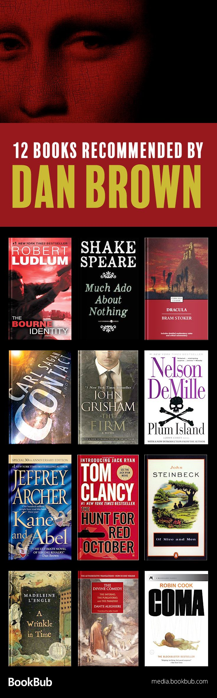 12 books recommended by bestselling author Dan Brown. If youre looking for books like Dan Brown novels, this is the reading list for you.