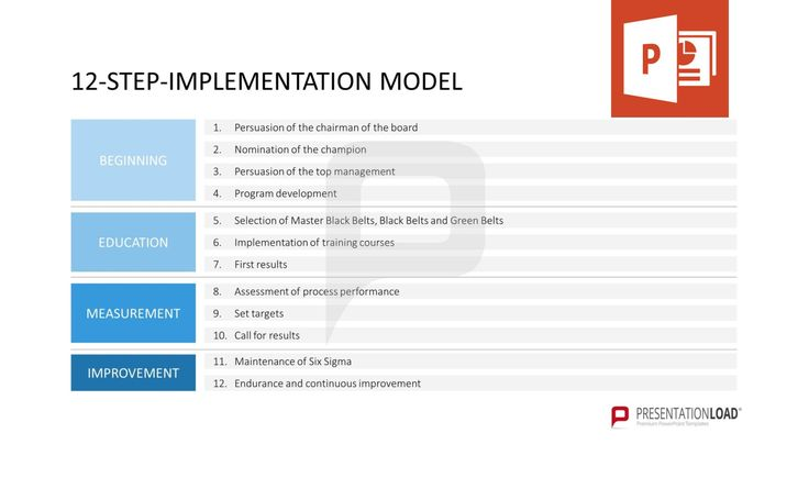 12-Step-Implementation Model Beginning, Education, Measurement - Implementation Plan Template