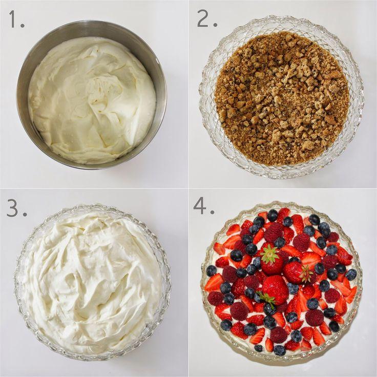 Her kommer oppskrift på en nydelig kake som er enkel å lage.   Den smaker bare helt himmelsk, så vær forsiktig :)))           INGREDIENSER ...