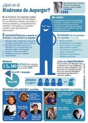 Simdrome de Asperger