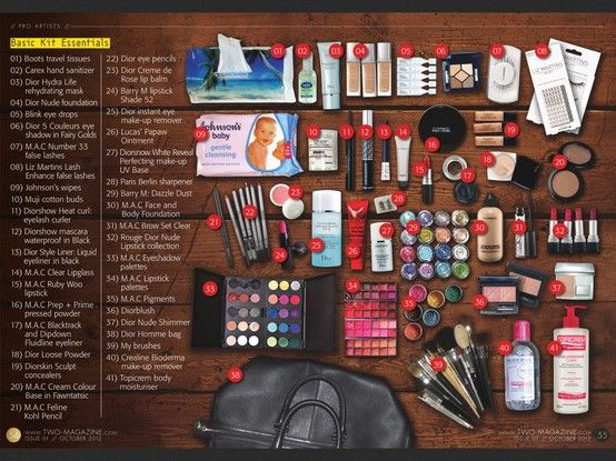 Makeup artist Andrew Gallimore's Basic Kit Essentials // from TWO-Magazine)
