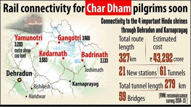 The #IndianRail will very soon develop #railconnectivity to #Chardham - #Gangotri, #Yamunotri, #Badrinath and #Kedarnath - through #Dehradun and #Karanprayag. The #RailVikasNigamLimited (RVNL), a #railwayPSU, has been entrusted with the task for #railyatri.