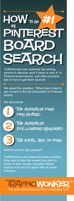 How To Be #1 in Pinterest Board Search :: TrafficWonker.com | The Auto-Pilot Pinterest Pin Scheduler #PinterestTipsforBusiness Click Here for Tips - http://trafficwonker.com/tipsforsuccess/how-to-be-number-one-in-pinterest-board-search.php