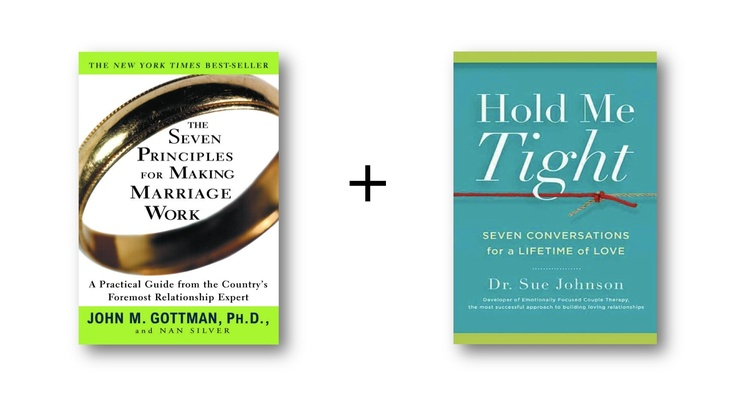 distressed with gottman s sulfuric love The gottman institute website the mathematics of love - an interview (edge) an interview with john gottman (psychotherapynet) gottman's seven principles for making.