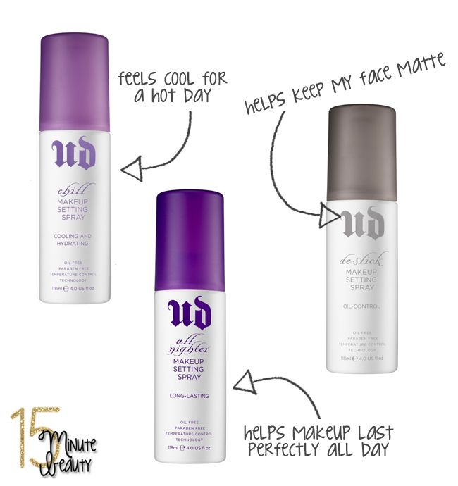 Urban Decay Makeup Setting Sprays Review via @15 Minute Beauty Fanatic