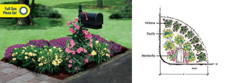 Landscaping the mailbox - we'll see how it turns out!!!--I like this plan....but I hate day lilys...I just got rid of a ton of them!