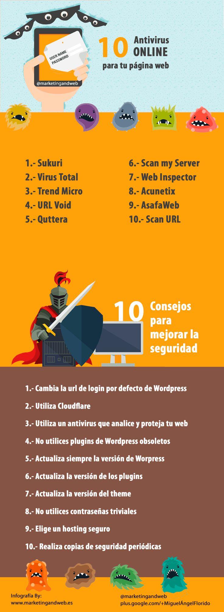 10 antivirus online gratis para analizar una página web. 10 consejos para mejorar la seguridad de tu blog o sitio web en wordpress  #wordpress #web #blog #seguridad #antivirus