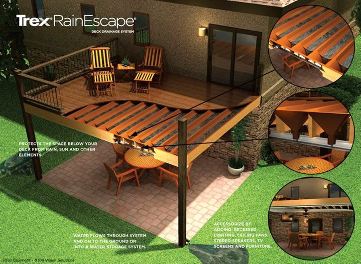 1000 images about outdoor living decks porches With outdoor lighting system with built in speakers for decks and patios