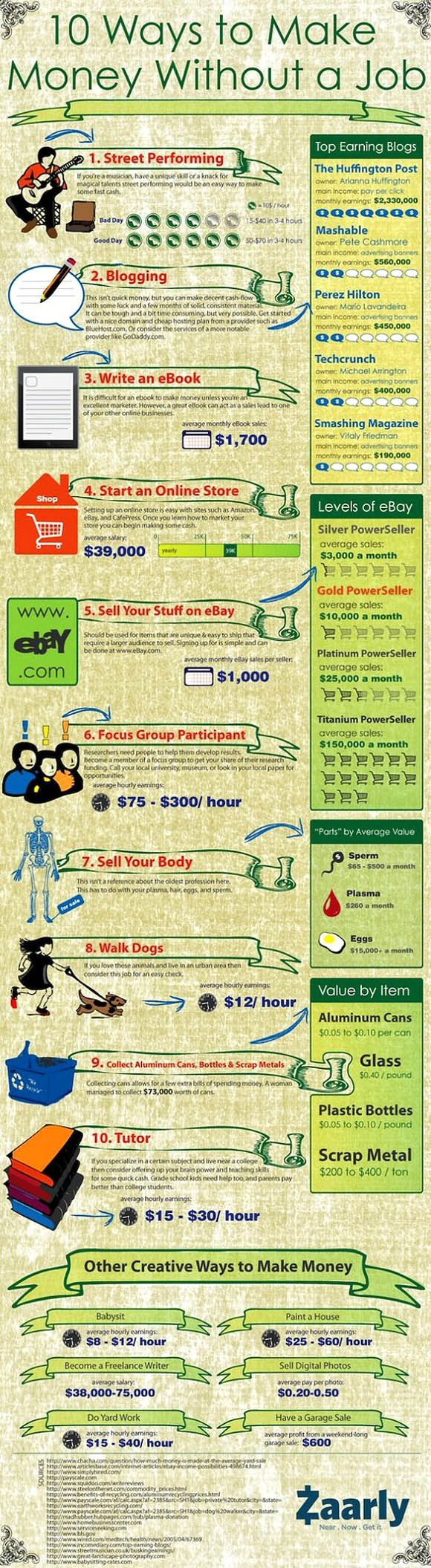 10-ways-to-make-money-without-a-job.jpg (580×2111)