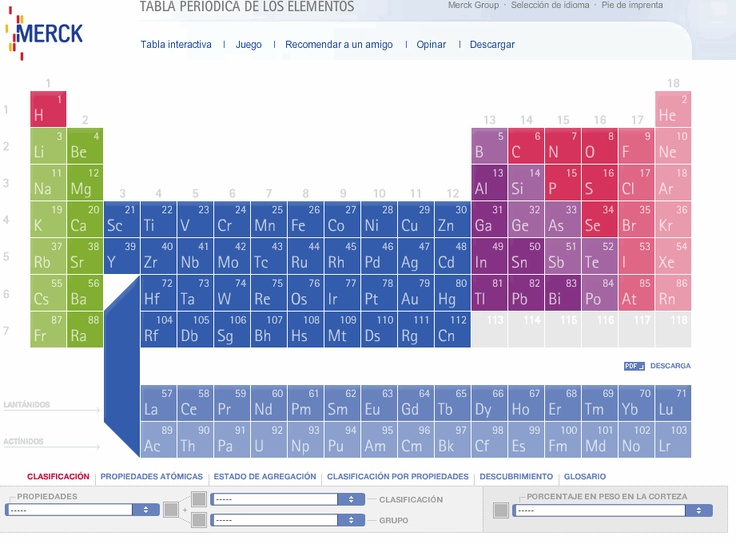8 best periodic table images on pinterest periodic table physical interactive periodic table in spanish urtaz