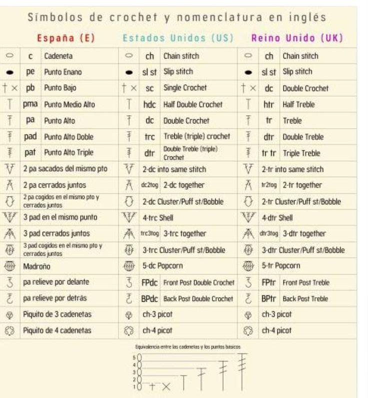 108 mejores im genes sobre tecnicas y simbolog a a gancho for Gancho de ropa en ingles