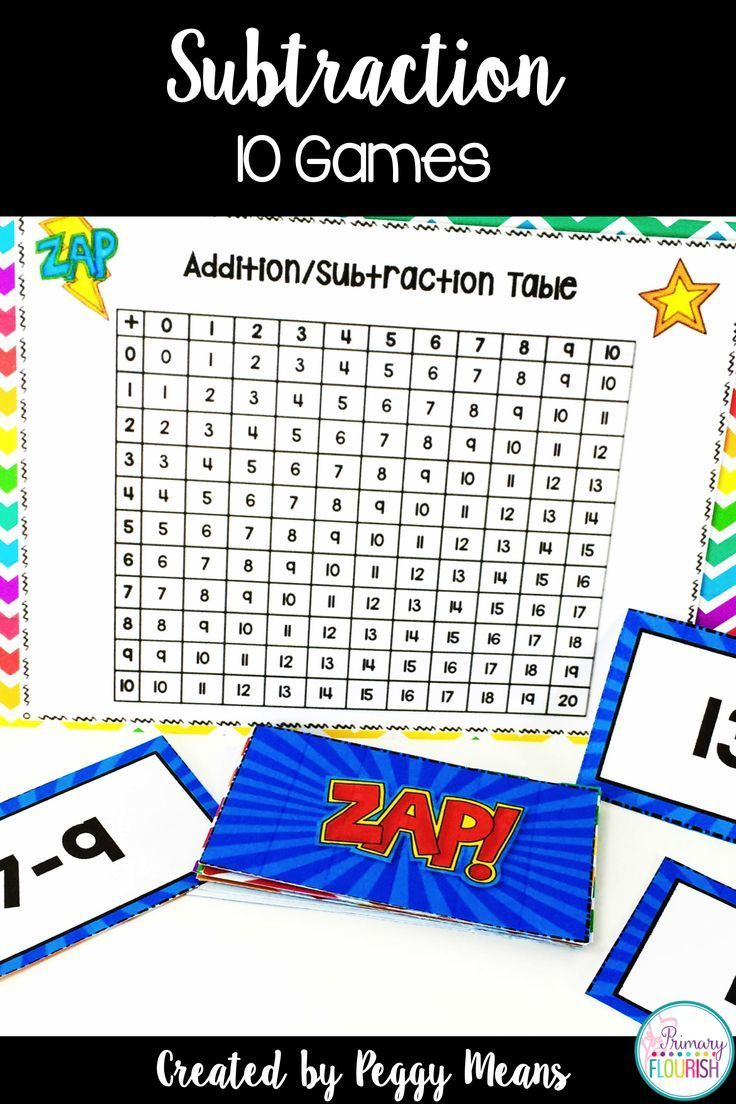 These games provide a fun, engaging way for your students to increase their math fact fluency by mastering subtraction mental math strategies. There are 10 games, one for each mental math strategy, so differentiation is easy. These games also gives your students practice in using the addition/subtraction chart to check each other's answers. There are 10 games, one for each mental math strategy, so differentiation is easy.
