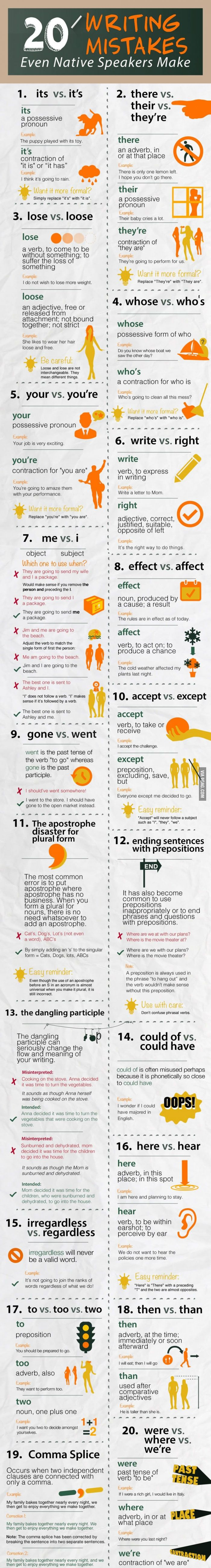 20 English Writing Mistakes Even Native Speakers Make
