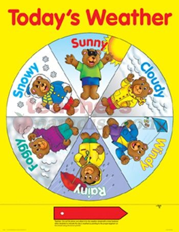 Google Image Result for http://www.teachersparadise.com/images/prods/pimages/Learning-Materials--Chart-Todays-Weather-Bears-17-X-22--FS-136281_L.jpg