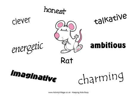 Rat characteristics poster