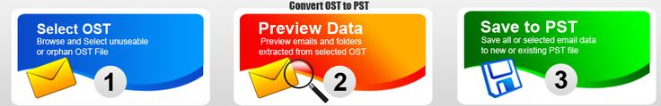 Get OST to PST Conversion tool If you need to convert exchange OST file to Outlook PST format. with this tool user can able to access lost OST mailbox folder to after conversion Outlook PST format : http://www.datarecoveryservices.in/