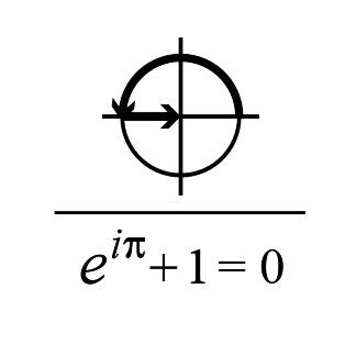 Illustrated equations