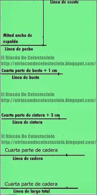 El Rincon De Celestecielo: Patrón básico delantero de blusa personalizado (a medida o anatómico)