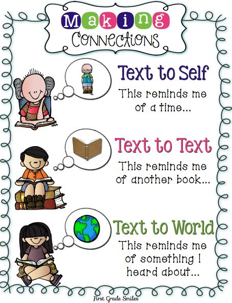 Before I get into the books, here is a mini anchor chart I put together to use when talking about the different ways to connect to a text.