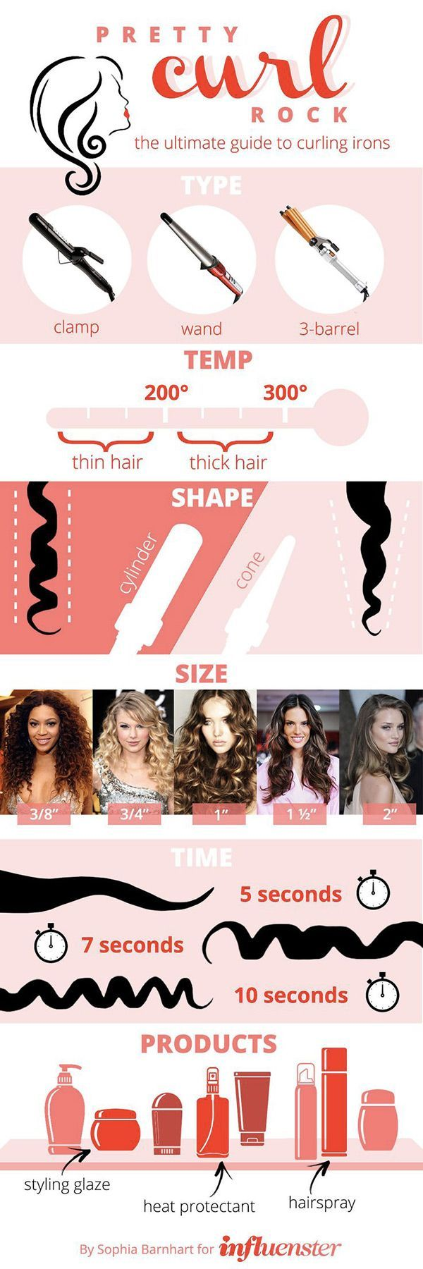 Use this chart to determine what tool you need to achieve the curls of your dreams.