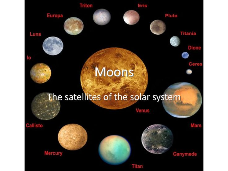 profiles of planets and moons of yanib system - photo #24