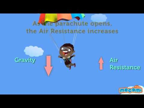 ▶ How Does a Parachute Work? | Mocomi Kids - YouTube
