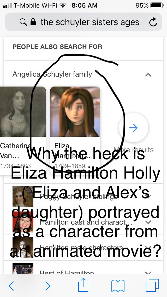 Eliza Hamilton Holly Hamilton Musical Hamilton Crossovers Eliza hamilton holly was the seventh child and second daughter of alexander hamilton, one of the founding fathers of the united states, and his wife. eliza hamilton holly hamilton musical