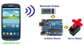 Android Control: Arduino Bluetooth Servo Motor Control