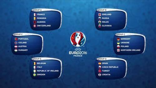 Sport: #Euro #2016 #calendario: tutte le partite giorno per giorno (link: http://ift.tt/1TXE8yC )