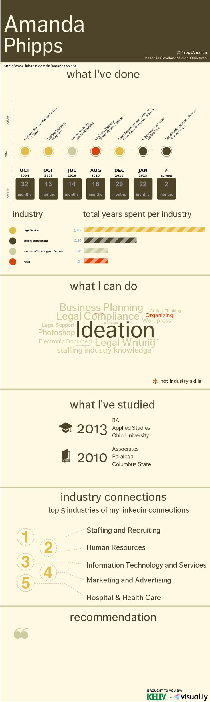 201 best Werk: Creatief CV en infographic images on Pinterest ...