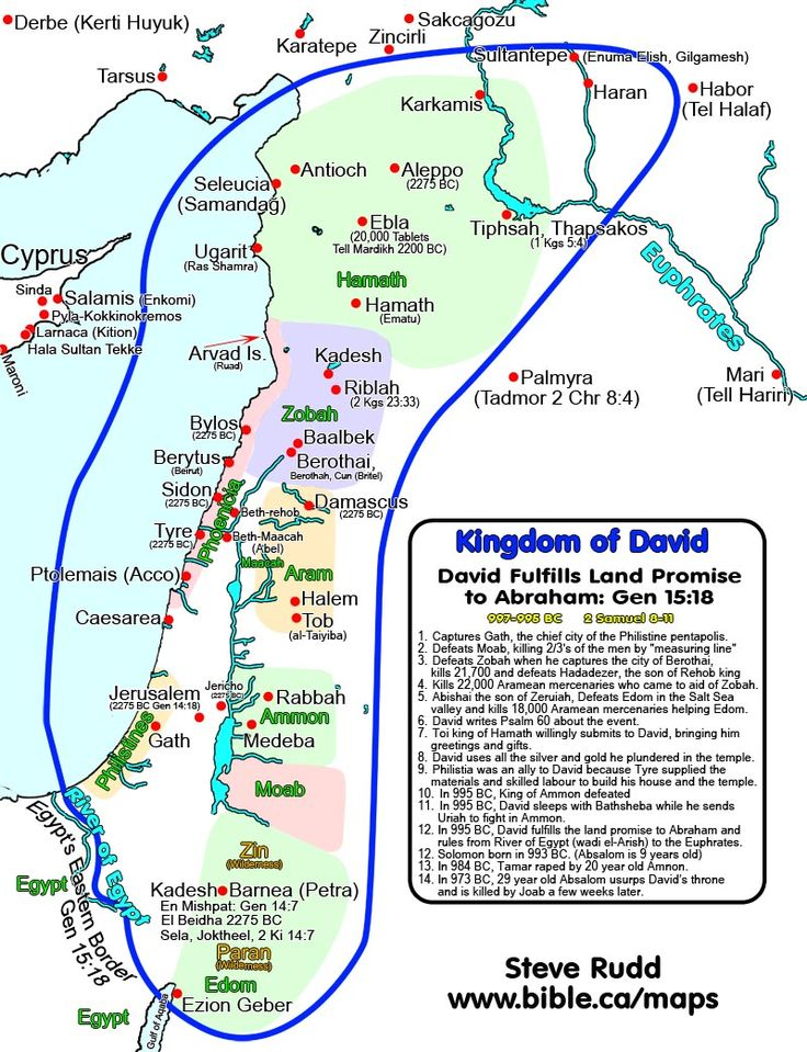 an analysis of the religious book of samuel in old testament In the hebrew bible, the books of joshua, judges, samuel and kings are called the early prophets it is in these books that we find listed many prophets of ancient israel joshua the prophets of the old testament adobe.