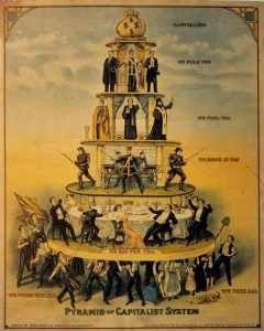 """La """"piramide del capitalismo"""" rappresentata in un'immagine satirica di inizio Novecento. Alla base di tale piramide si trovano i proletari sui quali grava il peso delle alte classi sociali, dei ricchi e dei capitalisti."""