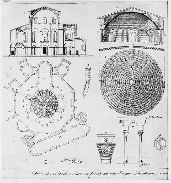 Pin on Architecture drawings