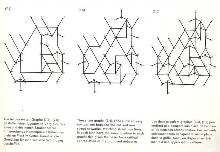 Diagram, quarterly report hfg Ulm [issue] 4. 1959