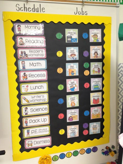 Classroom Systems That Work! (and FANTASTIC MATH CENTERS) - Tunstalls Teaching Tidbits