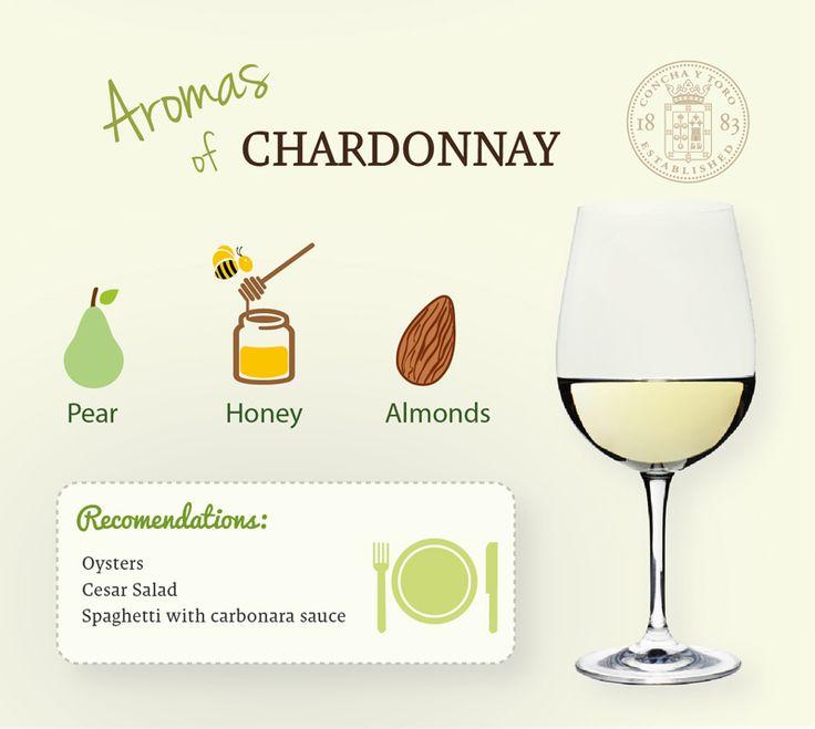 Aromas of Chardonnay