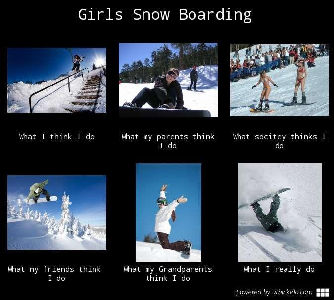 Girls snow boarding, What people think I do, What I really do meme image - uthinkido.com