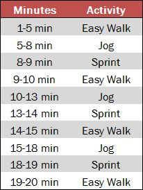 Cardio is the best way to burn fat. I'm not talking walking on the elliptical or stair stepper or running on the treadmill without any incline or resistance...But actually, sprinting intervals are the best way to run without damaging your body!