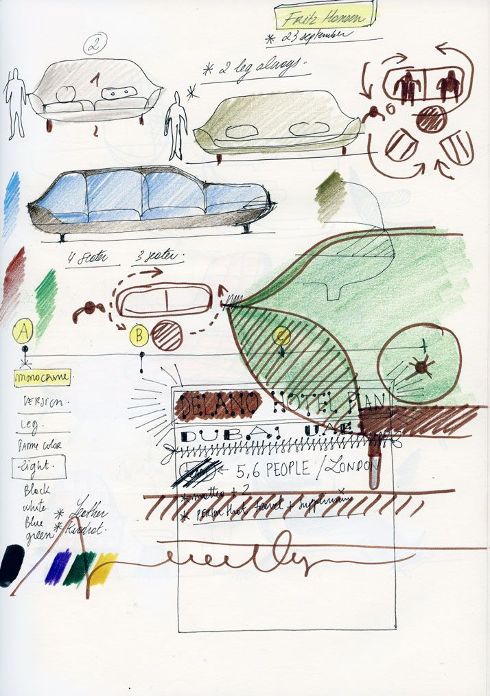 Fritz Hansen sketch © Jaime Hayon...(now these are realistic sketches...not pretty just ideas in the moment.)