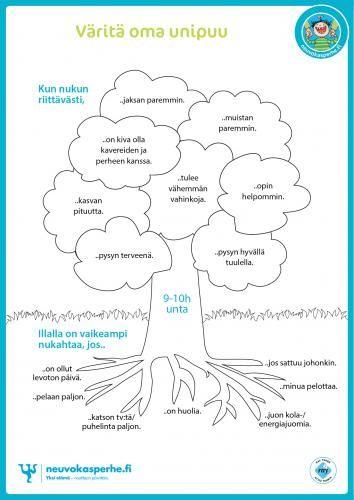 Unipuu -miksi uni on tärkeää | Neuvokas perhe