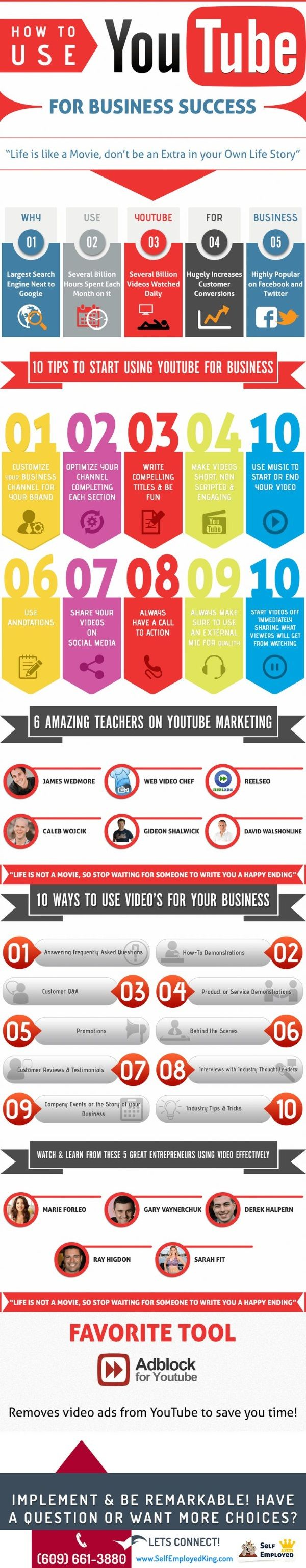 Video Marketing - How to use Youtube - Social With It