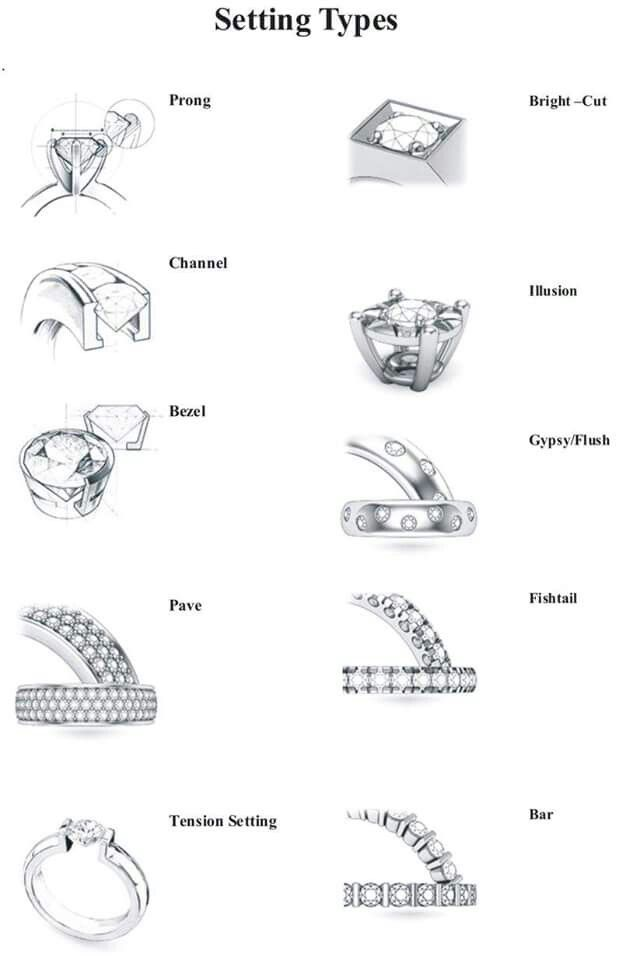 140 best technical images on Pinterest Jewellery making, Jewelry - sample diamond chart