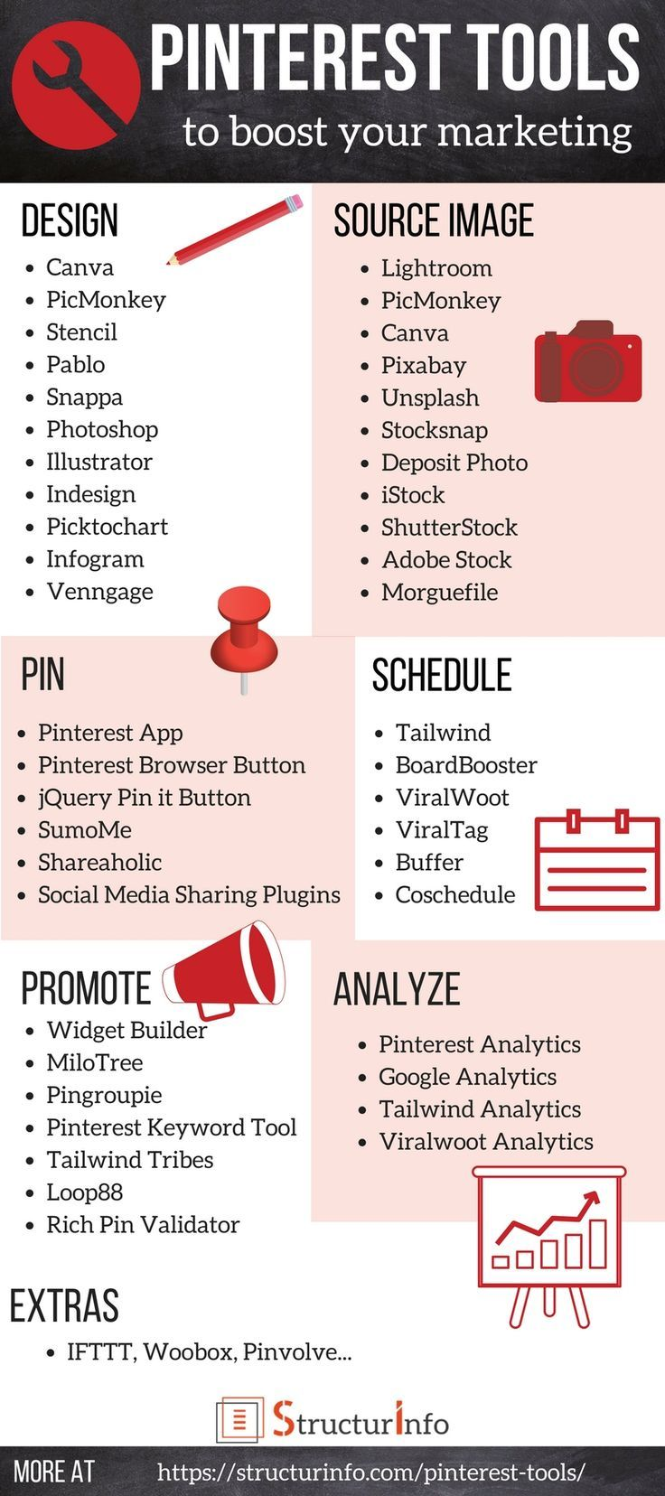 50+ Pinterest tools to help you design Pins, Schedule your Pins, Promote your Pinterest account and analyze your results for improvement - Pinterest Tips - Pinterest marketing tips