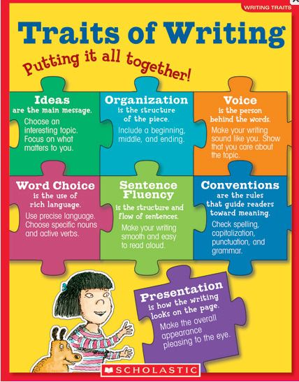 8 Must Have Posters on Teaching Writing ~ Educational Technology and Mobile Learning  Colorful and engaging poster for students to look at when learning about the 6 traits of writing and the puzzle is almost like an analogy for everything fitting together in the process.