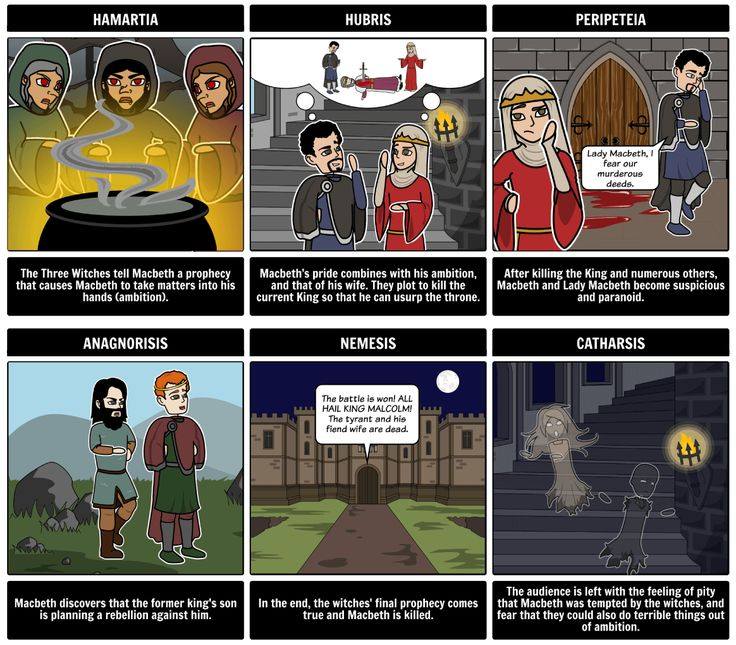 Module 3 favourite tool. Bring a Book to Life! This tool is very good. It is easy to use and it has a lot of features to adapt the characters to your needs and to import your own pictures. ( even with alha channel) It is perfect for a safe classroom environement and there are guides and lessons plans available on the site. The graphics are good and I think that it is easy enough to use in any elementary level.