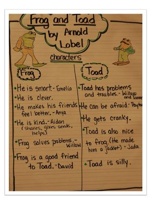 So How Are My Stations Going? And a bit of Frog and Toad - Mrs. Wills Kindergarten