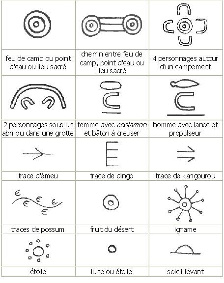 Favori Plus de 25 idées magnifiques dans la catégorie Symboles  EZ96